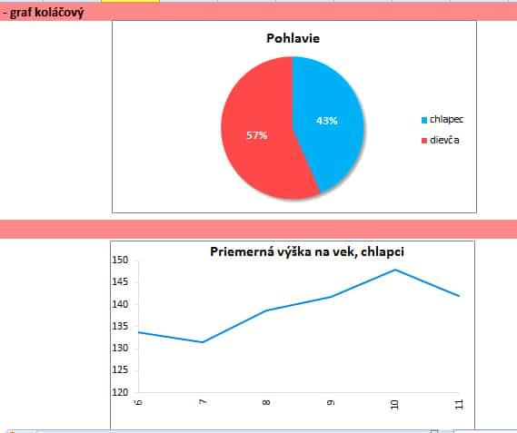 grafy do diplomky