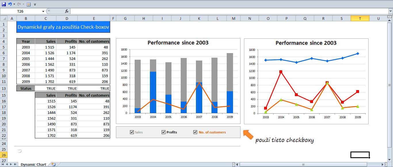 kombinovaný graf Excel