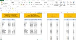Excel na pracovnom pohovore