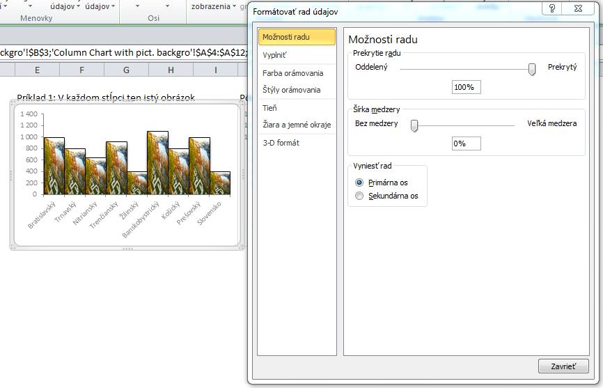 Ako vytvoriť stĺpcový graf s pozadím obrázka | návod