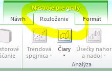Nástroje pre grafy - Excel návod
