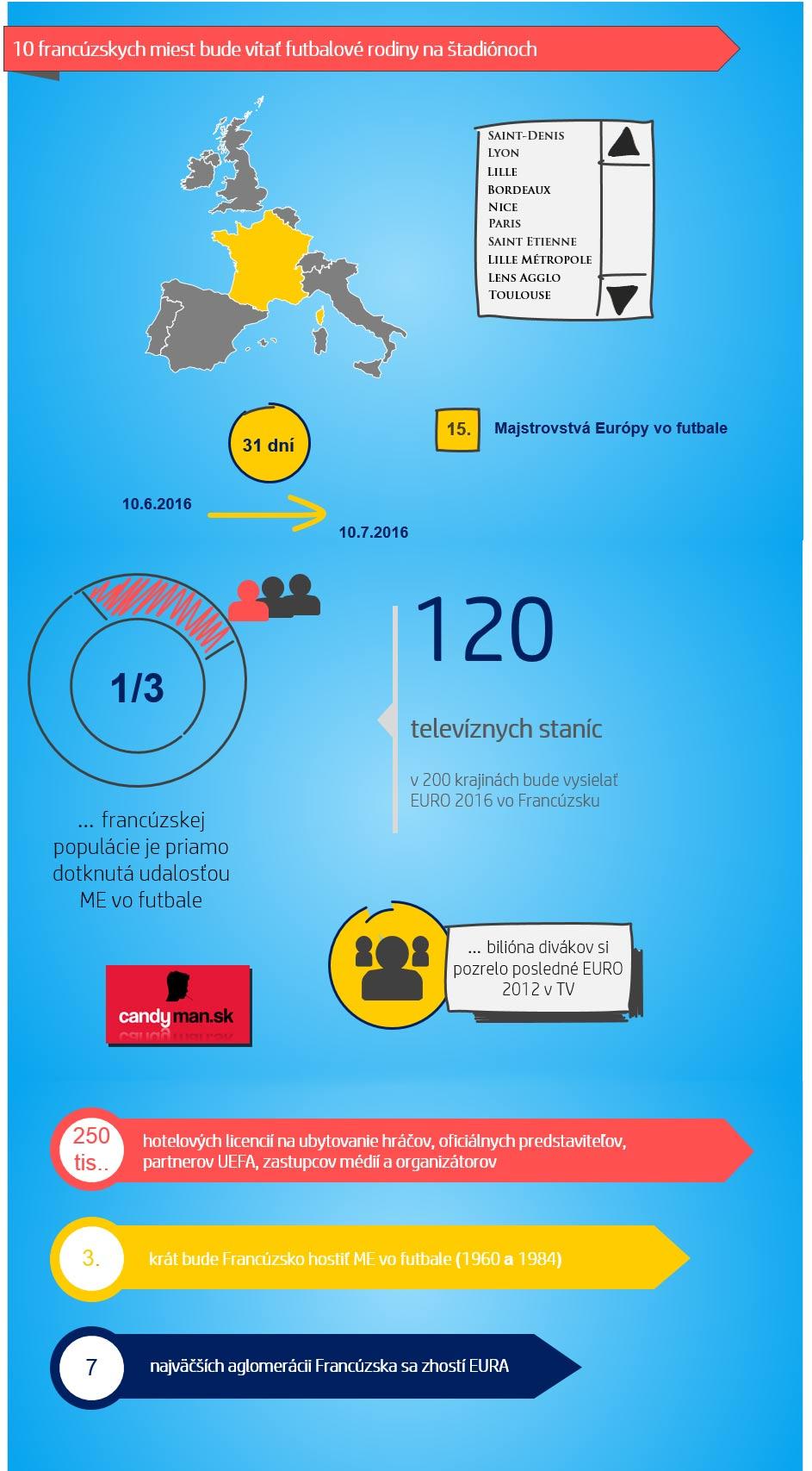 EURO-2016-infographic