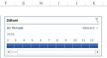 timeline pivot table