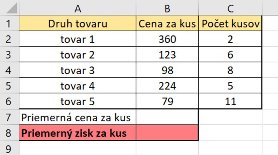 Vážený priemer v Exceli